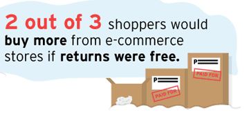 Fidélisez vos clients avec une politique de retour gratuite